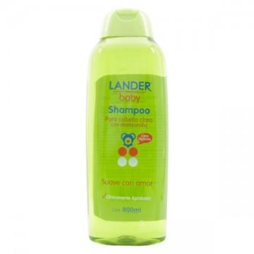 FINASTERIDA 1 MG 28 TBS AG-::SFARMA DROGUERIAS ::Droguería Bogotá