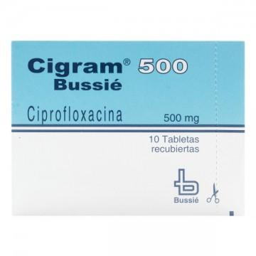 CREMA NIVEA BODY SOFT MILK SECA 250 ML